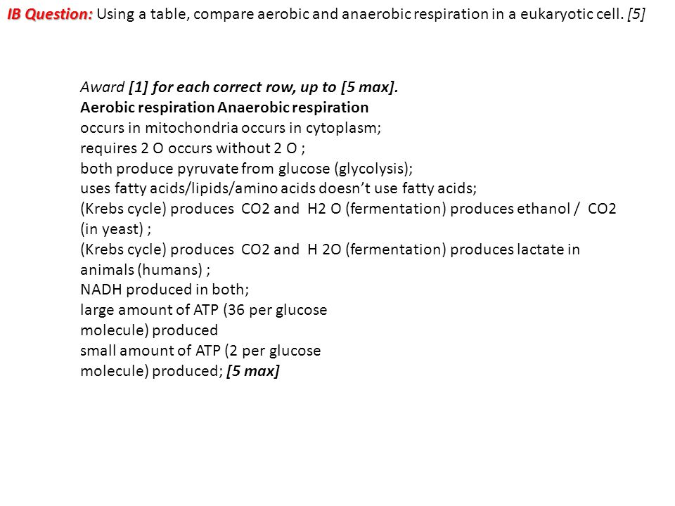 IB Question: Using a table, compare aerobic and anaerobic respiration in a eukaryotic cell. [5]